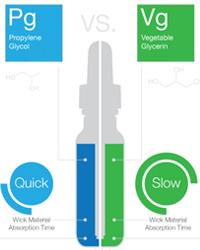 mix pg et vg dans un e-liquide